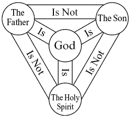 shield-trinity-scutum-fidei.png